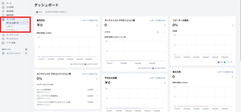 Shopifyの標準装備での分析機能